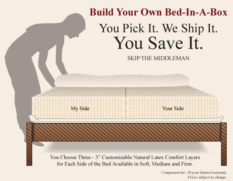 BYOB Bed in a Box Latex Mattress!