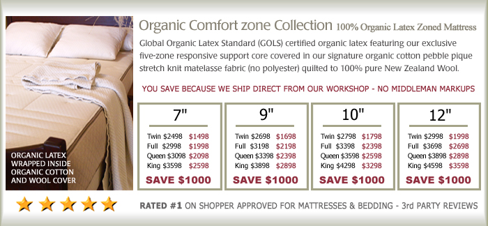 organic latex zone collection