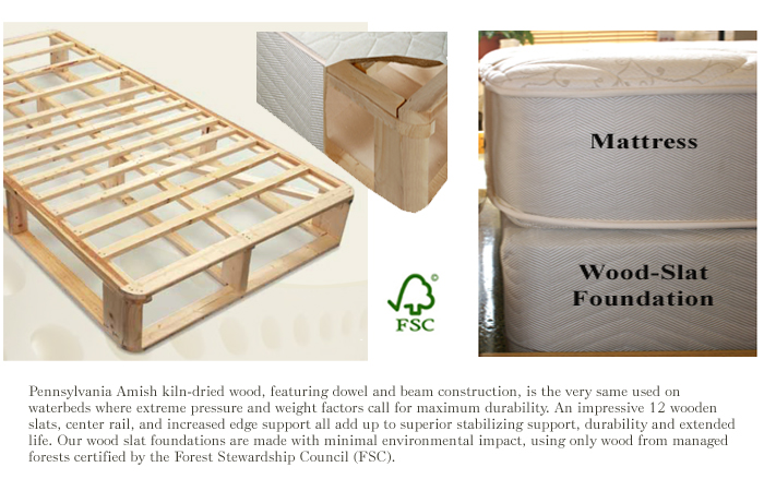 Wood Slat Foundations - for use with a metal bed frame